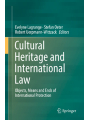 Cultural Heritage and International Law